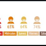 habitos-de-los-usuarios-de-internet-en-mexico