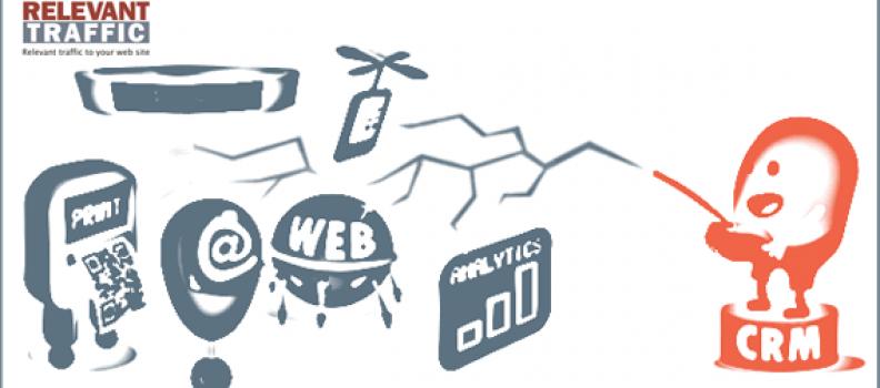 Marketing Cross Media, personalizando el marketing