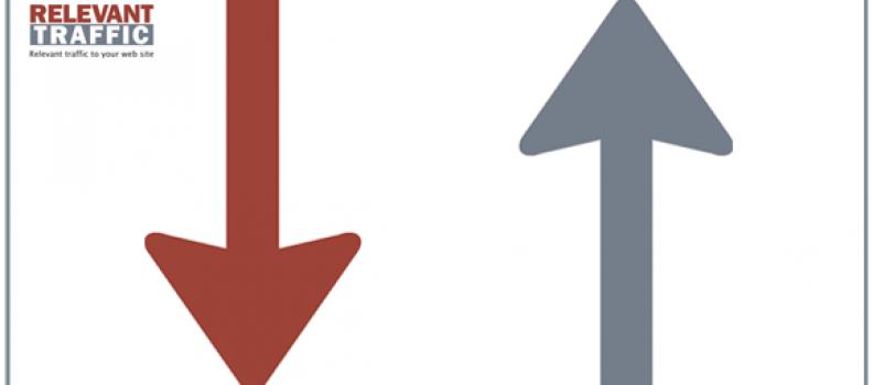 Ecommerce: Frenos y Acelerones de Venta #Infografía