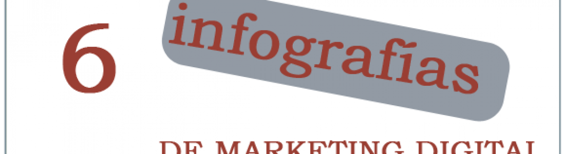 Seis infografías interactivas de marketing digital
