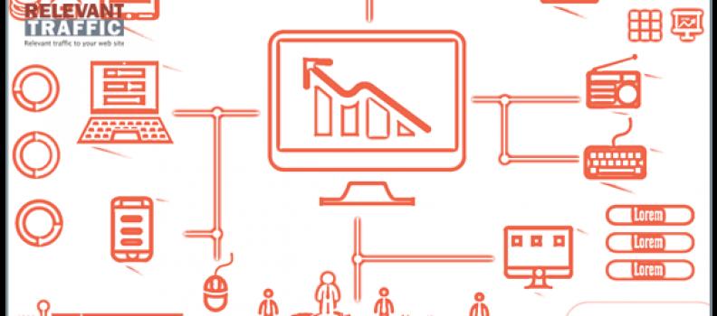 La base de una estrategia de marketing digital exitosa