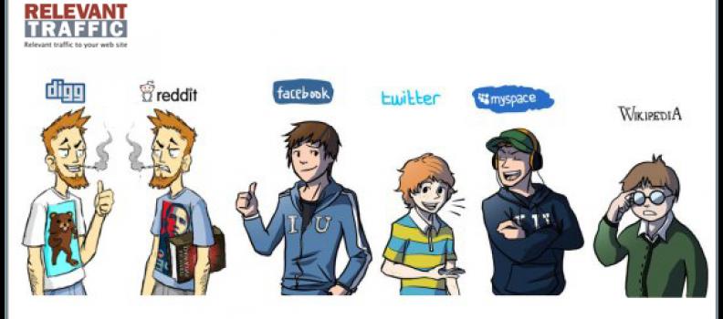 El usuario y su comportamiento en los medios sociales #infografía